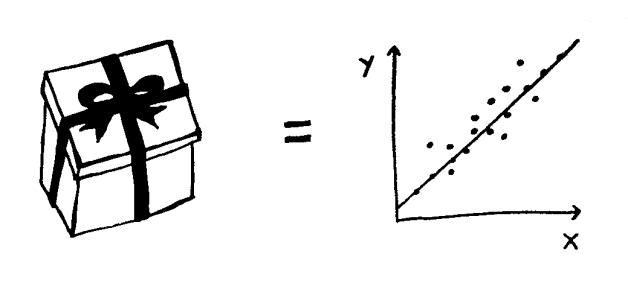 data present